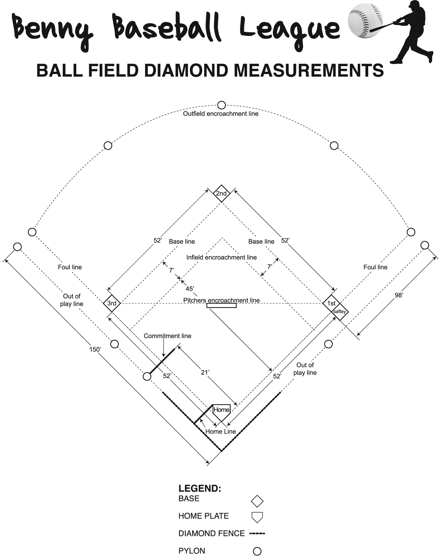 Rules. Benny Baseball League Official Rules. Rover. Baseball Positions Diagram With Rover At Scoala.co